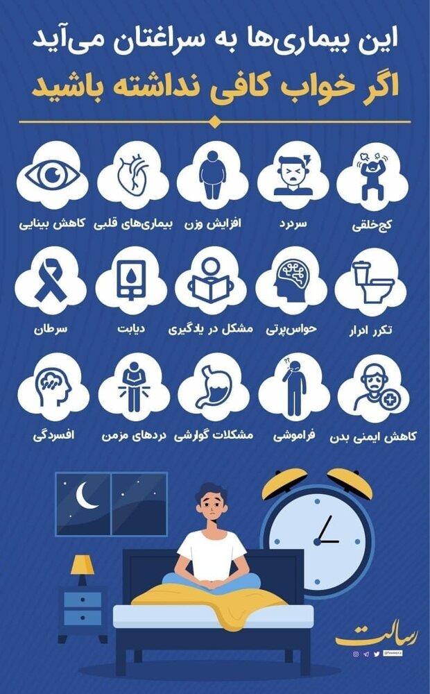 اینفوگرافیک   در صورت نداشتن خواب کافی کدام بیماریها سراغتان خواهد آمد؟