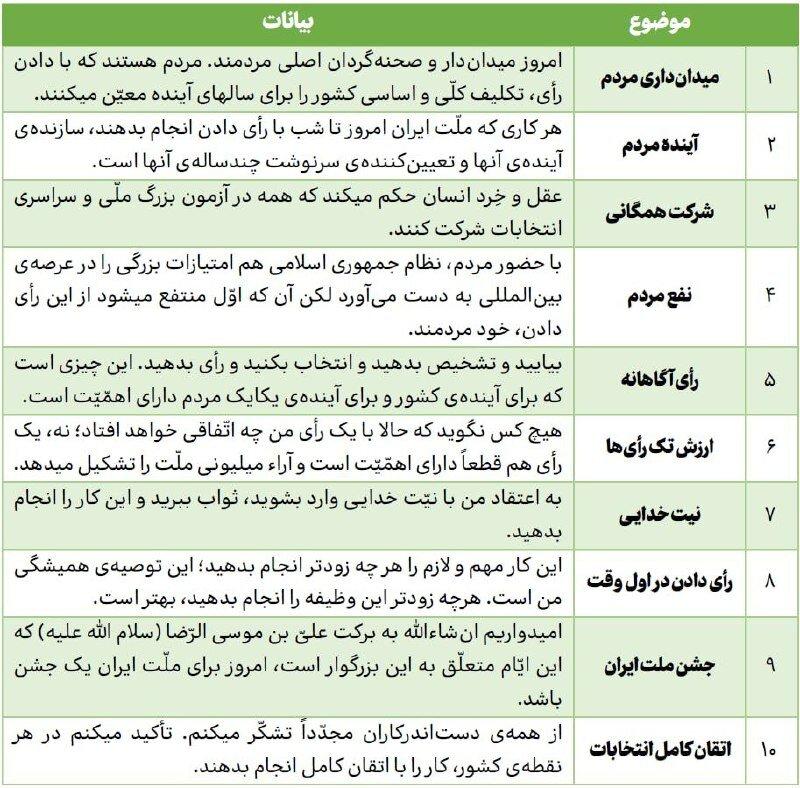 ۱۰ نکته از بیانات رهبر انقلاب پس از شرکت در انتخابات ۱۴۰۰