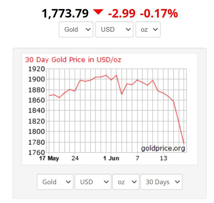 پشت پرده سقوط آزاد قیمت طلا