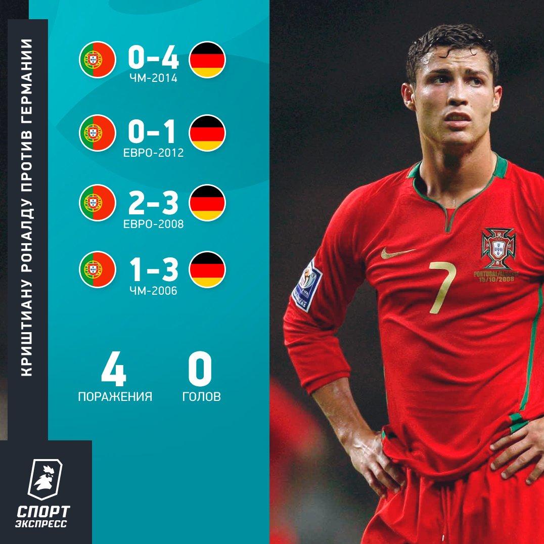 رونالدو به دنبال شکستن طلسم مقابل آلمان/عکس