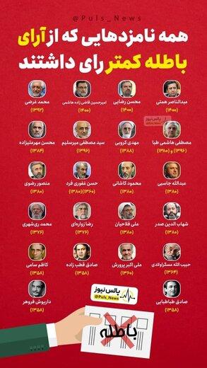واقعیت آرای باطله انتخابات ریاست جمهوری و شوراها چیست؟