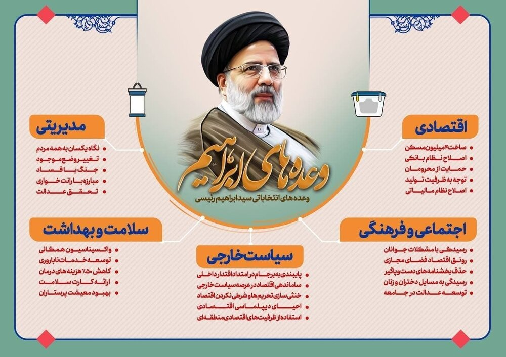 اینفوگرافیک   همه وعدههای انتخاباتی سید ابراهیم رئیسی در یک نگاه