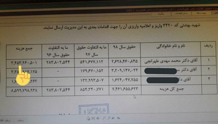 توضیح وزارت علوم درباره فیش حقوقی نجومی استادان دانشگاه