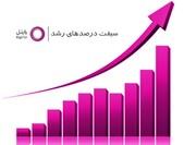 انتشار گزارش عملکرد سه ماهه «رایتل»/ سبقت درصدهای رشد از سال ۹۹