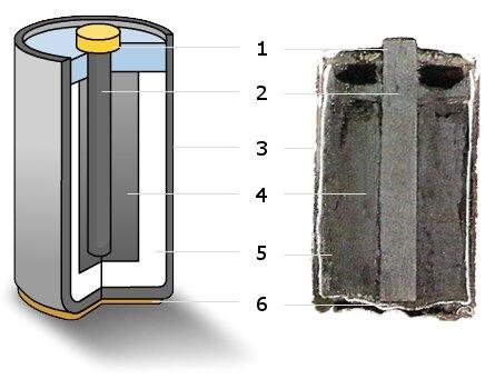 هر نوع از باتری های کوچک (قلمی، شارژی و الکالاین) چه استفاده هایی دارند؟