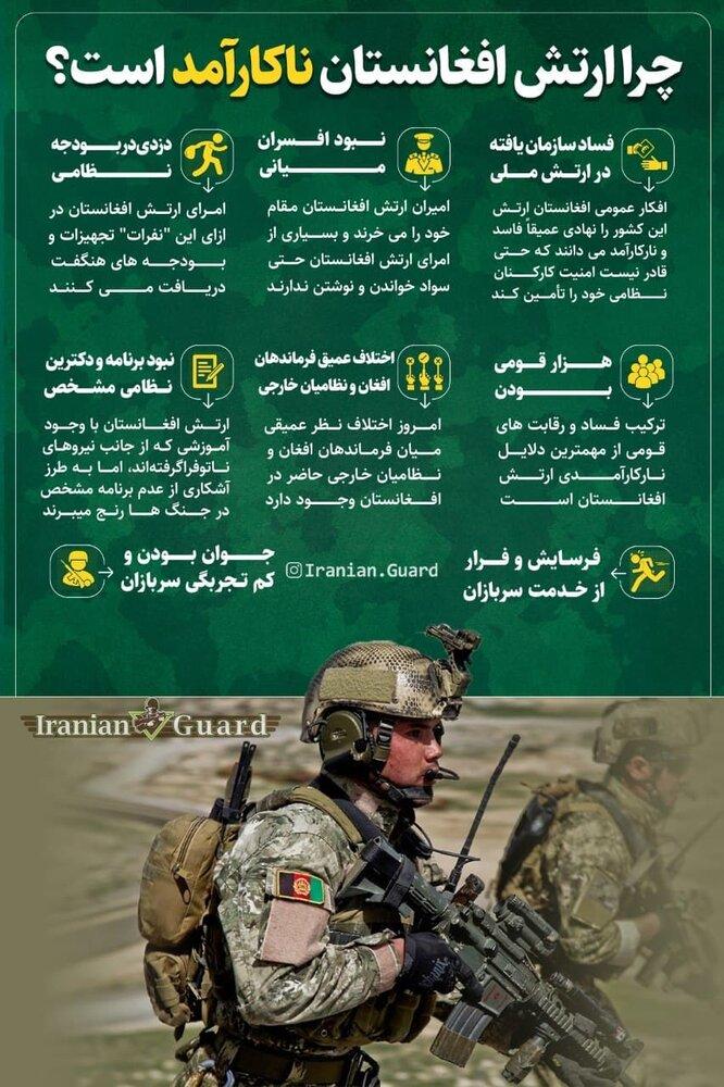 اینفوگرافیک | چرا ارتش افغانستان ناکارآمد است؟