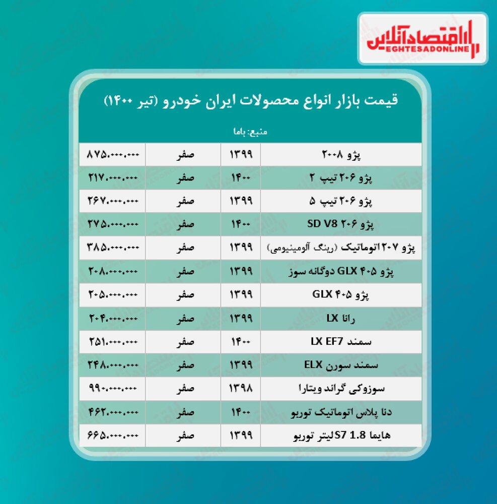 قیمت جدید محصولات ایرانخودرو را ببینید