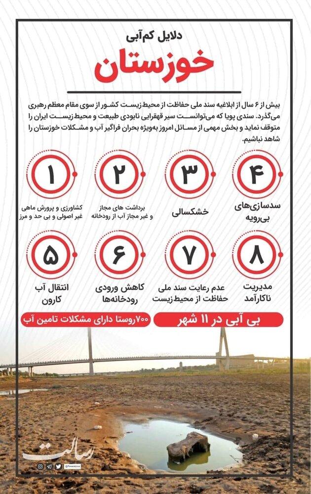 اینفوگرافیک   پردهبرداری از دلایل اصلی و کلیدی کمآبی خوزستان