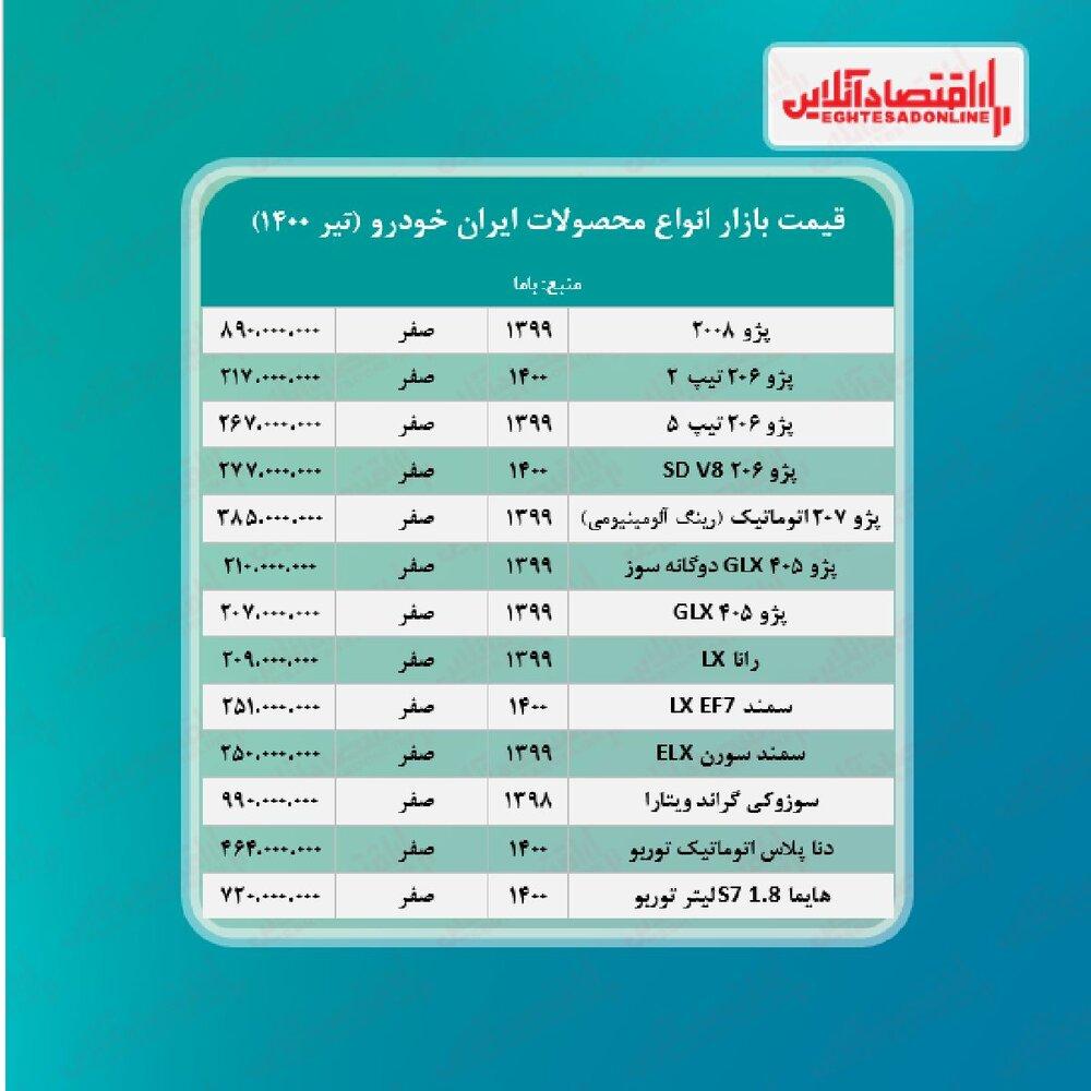 جدیدترین قیمت محصولات ایرانخودرو/رانا LX ۲۰۹ میلیونی شد