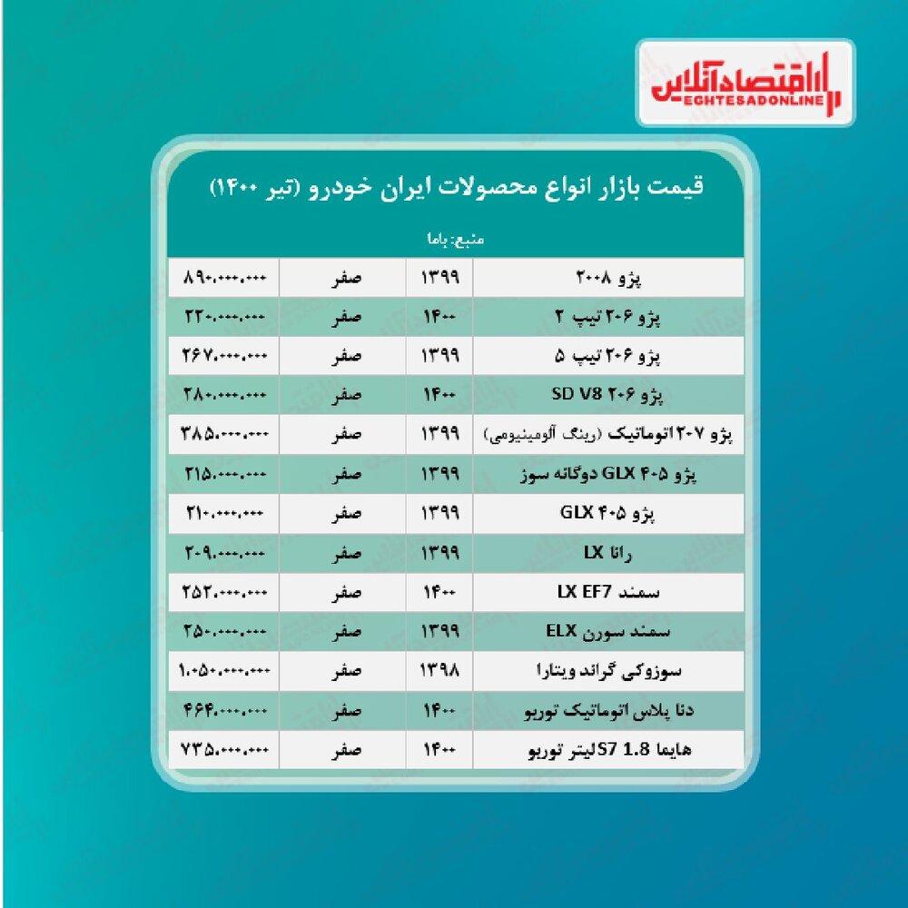 قیمت جدید محصولات ایرانخودرو /دنا پلاس ۴۶۴ میلیون تومان شد