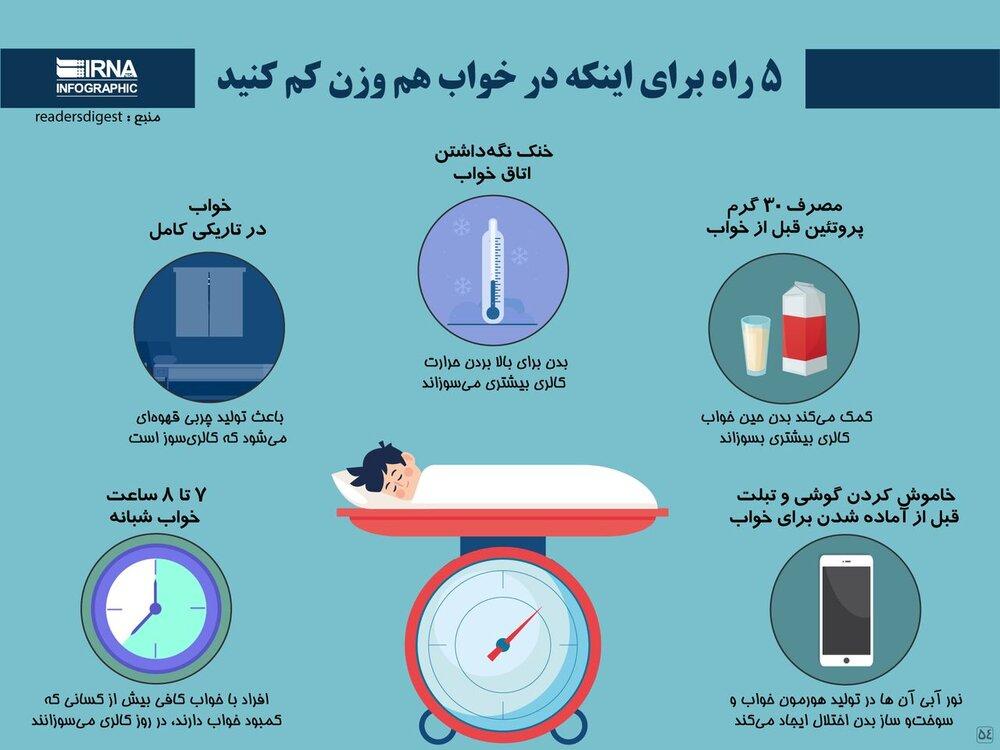 اینفوگرافیک| روشهای ساده کاهش وزن در خواب