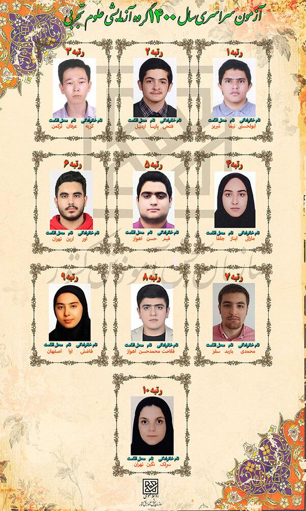 اسامی نفرات برتر کنکور اعلام شد/ تعداد دختران و پسران در نفرات برتر و تصاویرشان