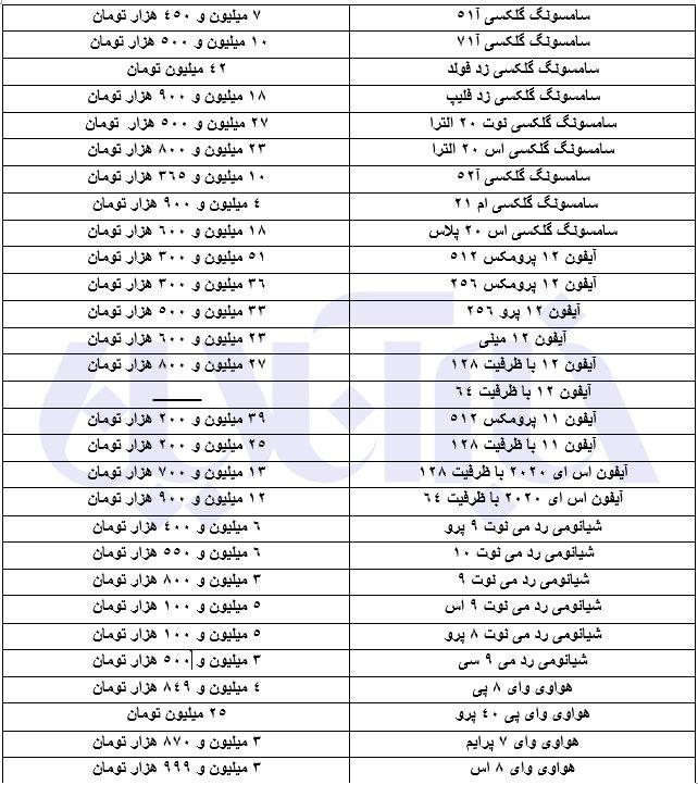 موبایل گران شد/جدول آخرین نرخ ها
