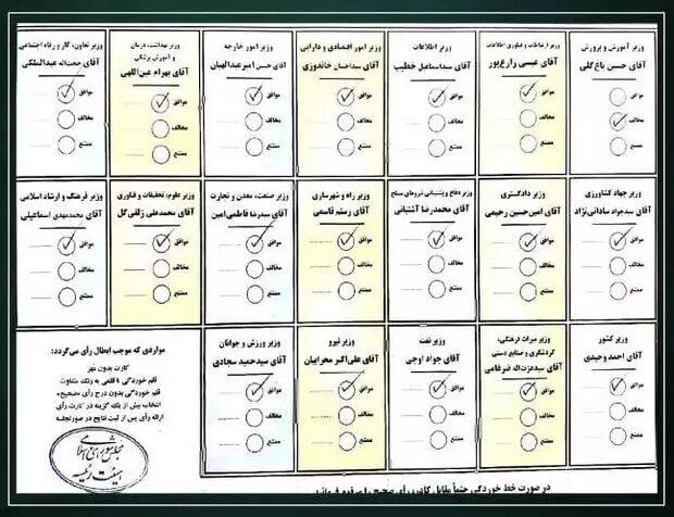 یک نماینده مجلس عکسی از برگه رای خود به وزرا را منتشر کرد