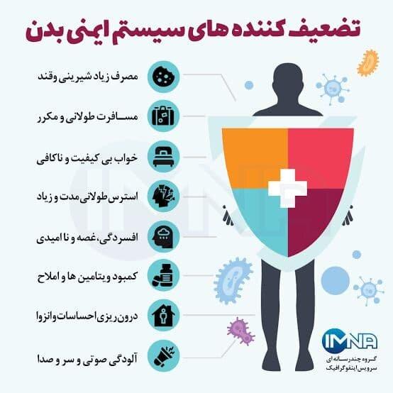 اینفوگرافیک | تضعیفکنندههای سیستم ایمنی بدن برای مقابله با کرونا کدامند؟