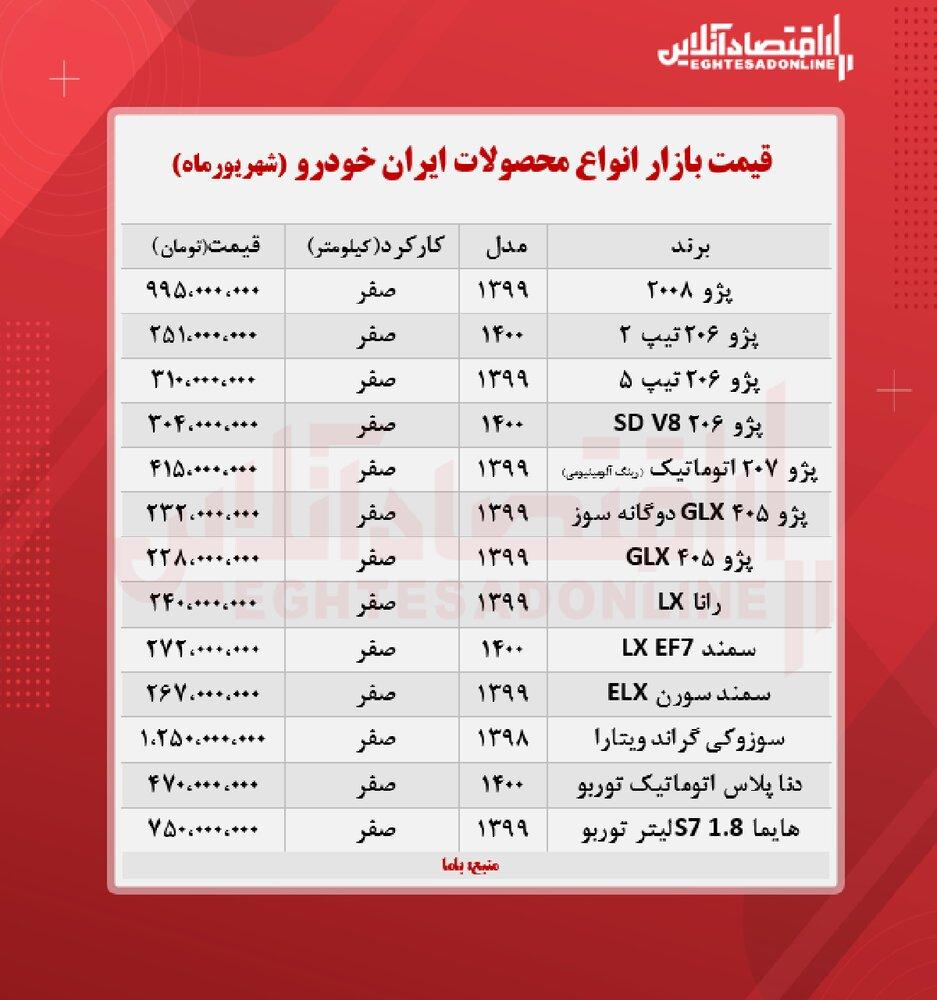 رانا ۲۴۰ میلیون تومان شد/ تازهترین قیمت پژو، سمند و دناپلاس