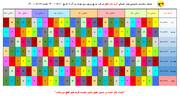جدول خاموشیهای احتمالی تهران از امروز