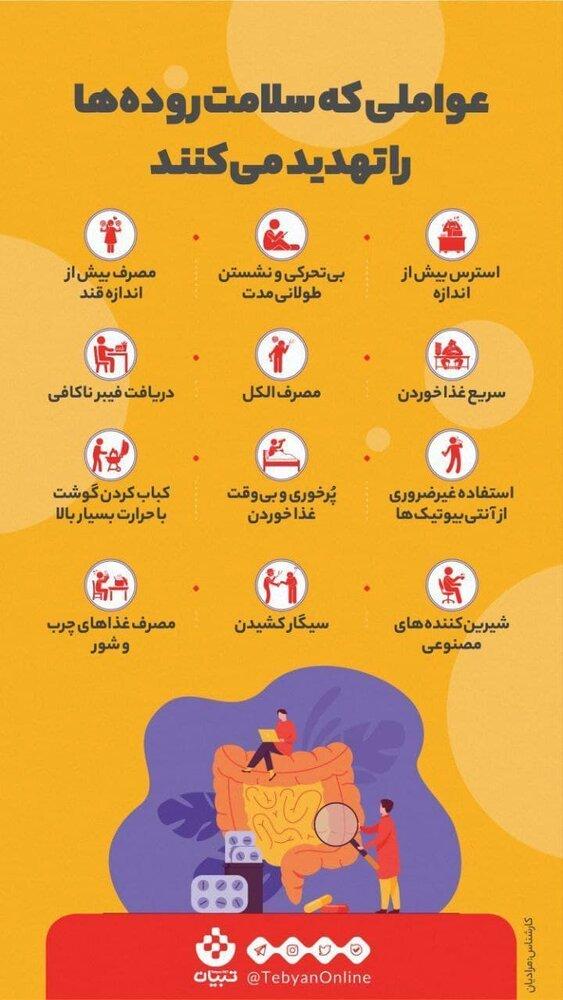ببینید   عواملی که سلامت رودهها را تهدید میکنند