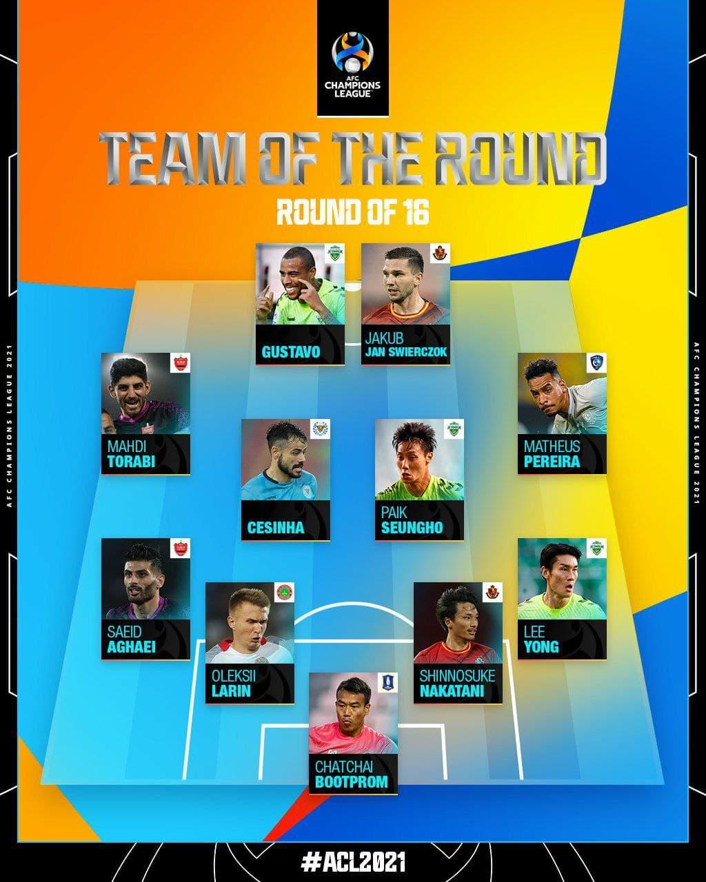 دو پرسپولیسی در تیم منتخب هفته لیگ قهرمانان آسیا/عکس