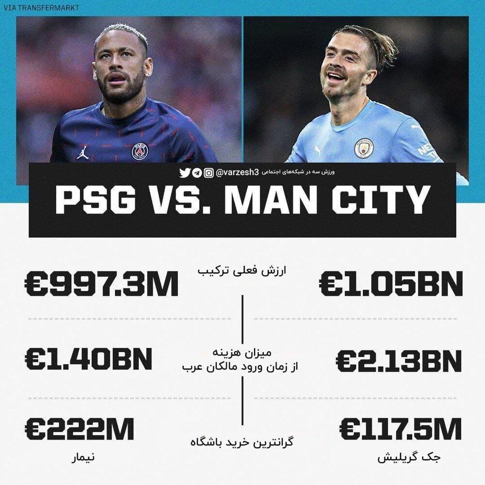 گرانترین بازی تاریخ لیگ قهرمانان اروپا/عکس