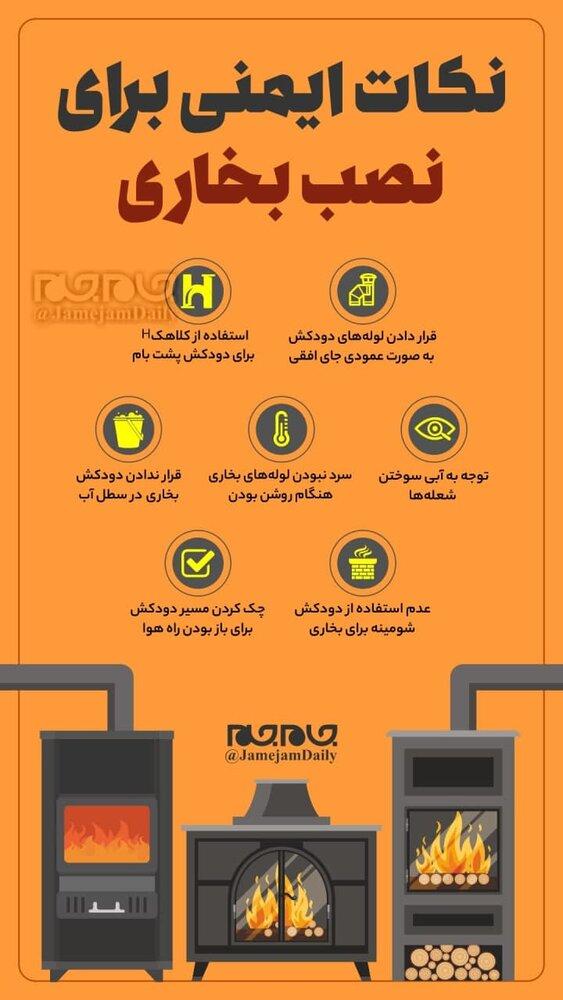 اینفوگرافیک | نکات ایمنی برای نصب بخاری