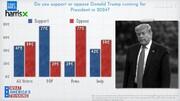 چند درصد از آمریکاییها از ورود مجدد ترامپ به کاخ سفید حمایت میکنند؟